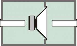Doppel ventiliertes Bassreflex-Gehäuse