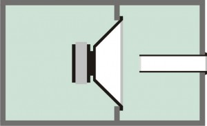 Einfach ventilliertes Bandpass-Gehäuse