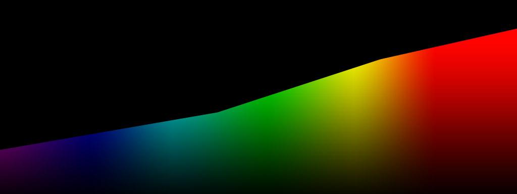 Farbspektrum Gluehlampe