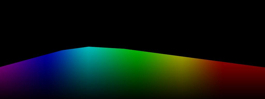 Farbspektrum Tageslicht